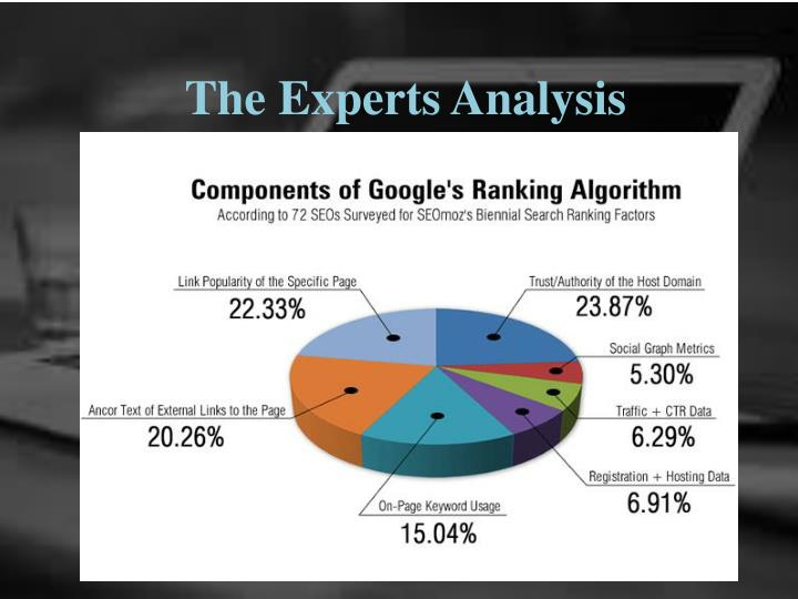 The Experts Analysis