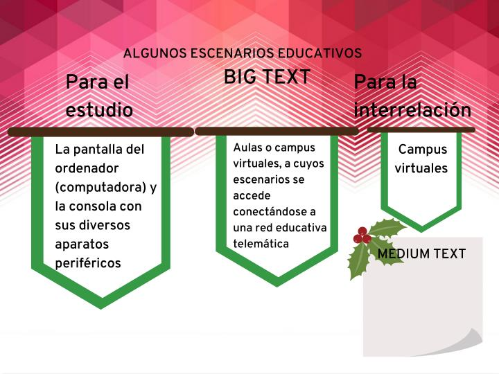 ALGUNOS ESCENARIOS EDUCATIVOS