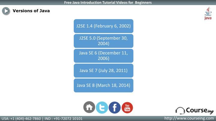Versions of Java