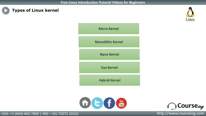 Types of Linux kernel
