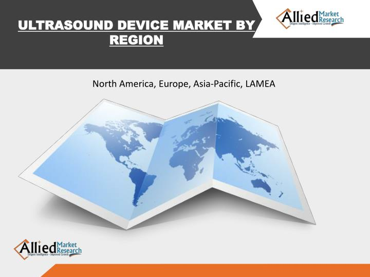 ULTRASOUND DEVICE MARKET BY REGION