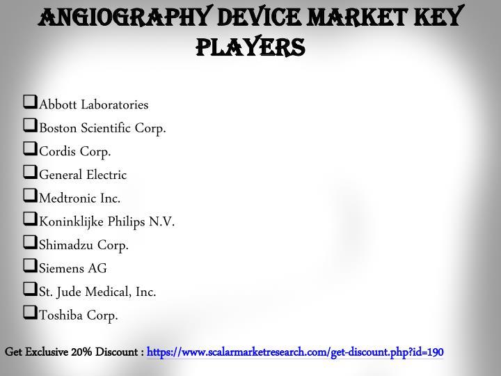 Angiography Device Market Key Players