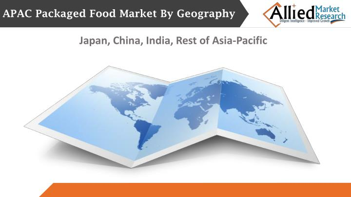 APAC Packaged Food Market By Geography