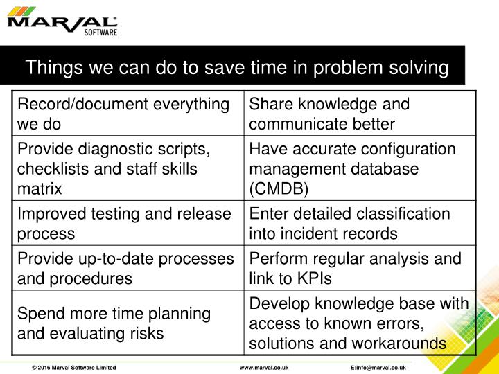 Things we can do to save time in problem solving