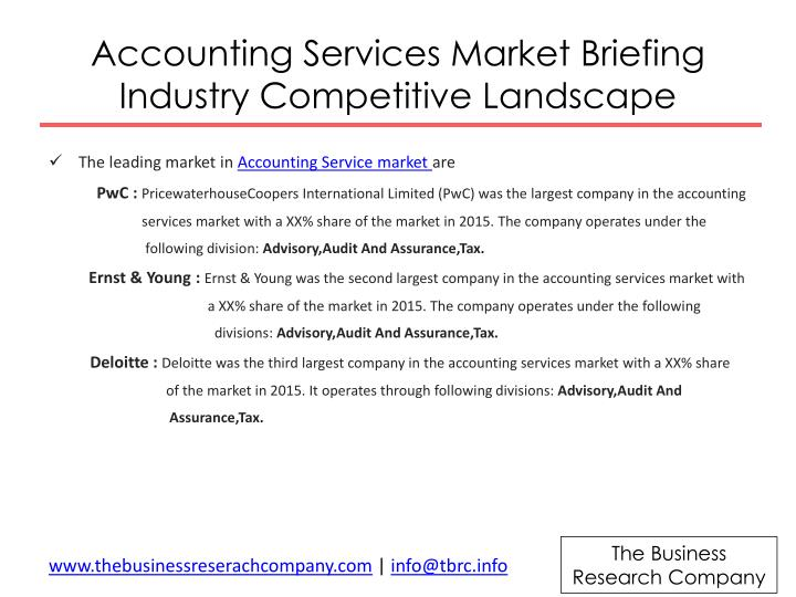 Accounting Services Market