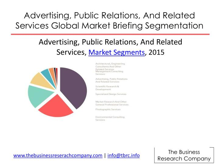 Advertising, Public Relations, And Related Services Global