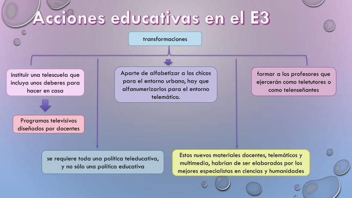 Acciones educativas en el E3