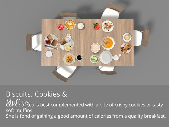 Biscuits, Cookies &