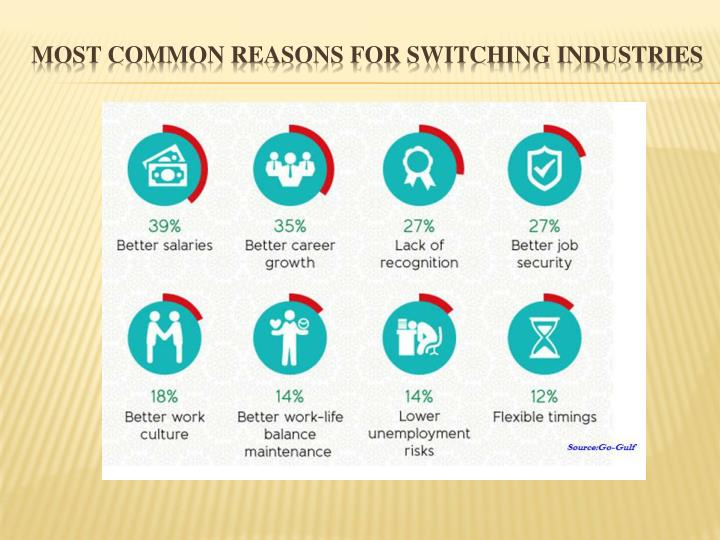 Most Common Reasons for switching Industries