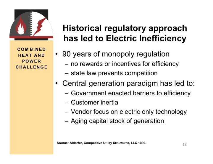 Historical regulatory approach