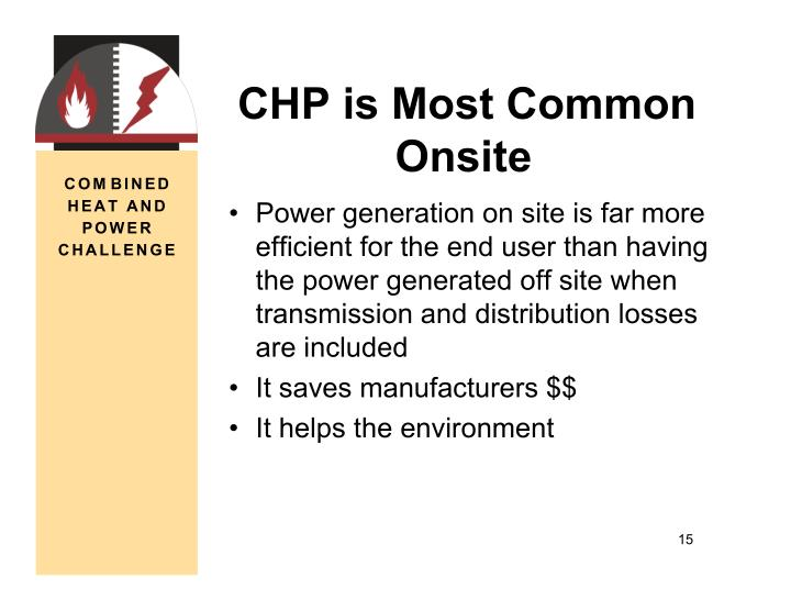 CHP is Most Common