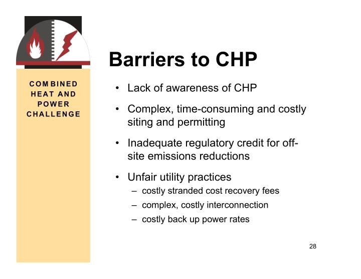 Barriers to CHP