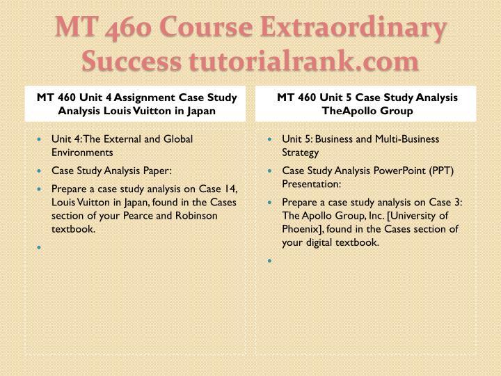 MT 460 Unit 4 Assignment Case Study Analysis Louis Vuitton in Japan