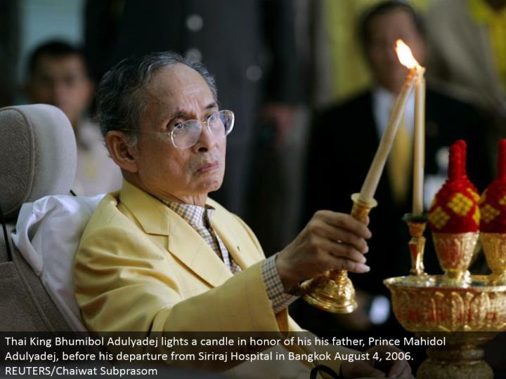 Thai King Bhumibol Adulyadej lights a flame out of appreciation for his dad, Prince Mahidol Adulyadej, before his takeoff from Siriraj Hospital in Bangkok August 4, 2006. REUTERS/Chaiwat Subprasom