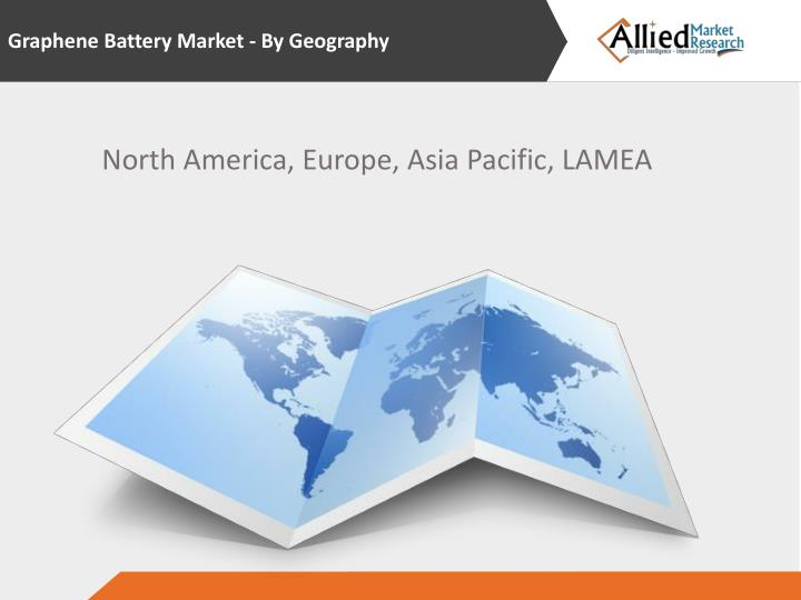 Graphene Battery Market - By Geography