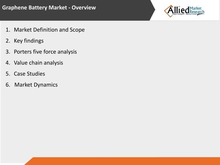 Graphene Battery Market - Overview
