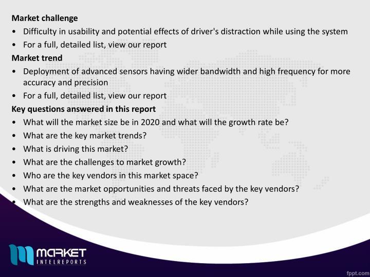 Market challenge