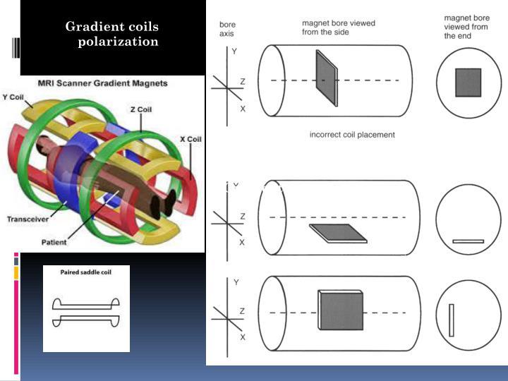 Gradient coils polarization