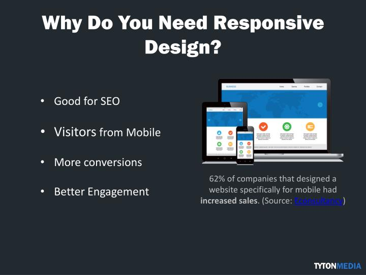 Why Do You Need Responsive Design?