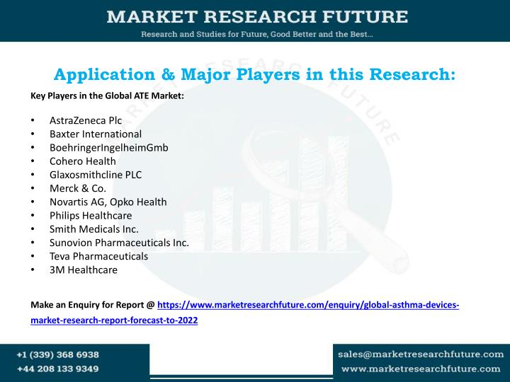 Application & Major Players in this Research: