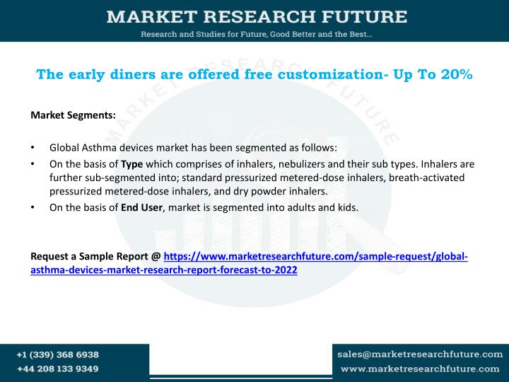 The early diners are offered free customization up to 20