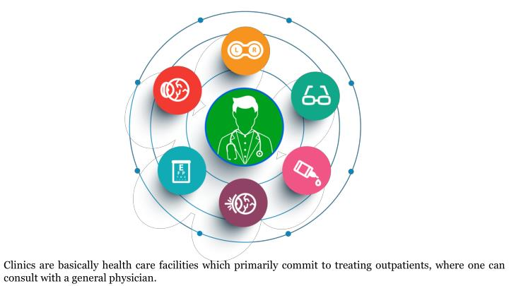 Clinics are basically health care facilities which primarily commit to treating outpatients, where o...