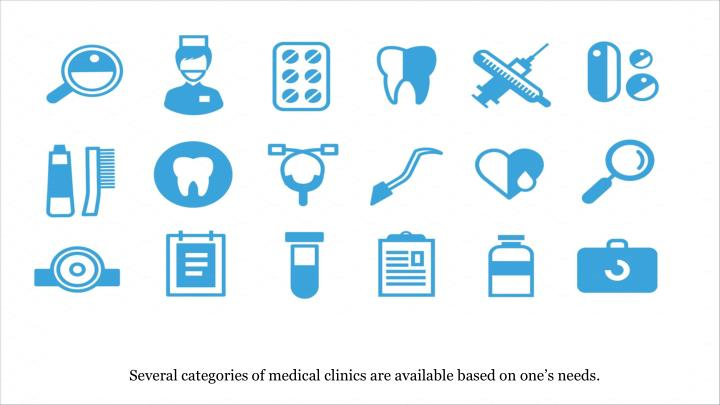 Several categories of medical clinics are available based on one's needs.