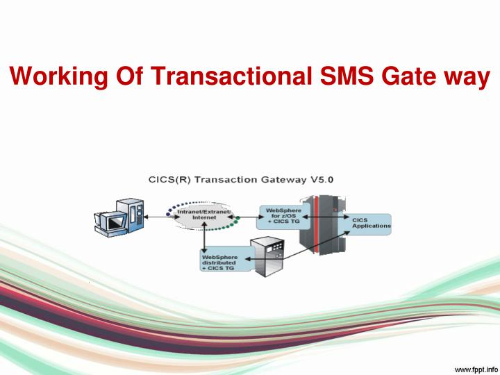 Working Of Transactional SMS Gate way