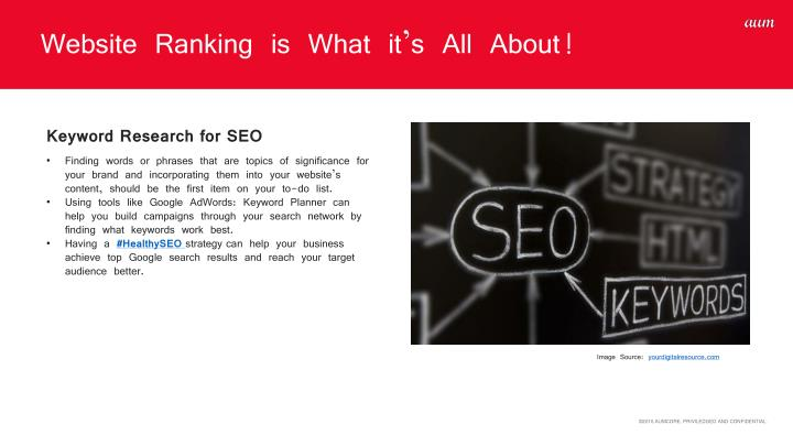 Website Ranking is What it's All About!