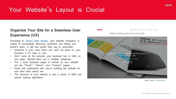 Your Website's Layout is Crucial