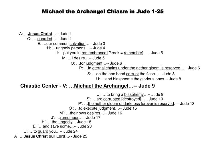 Michael the Archangel Chiasm in Jude