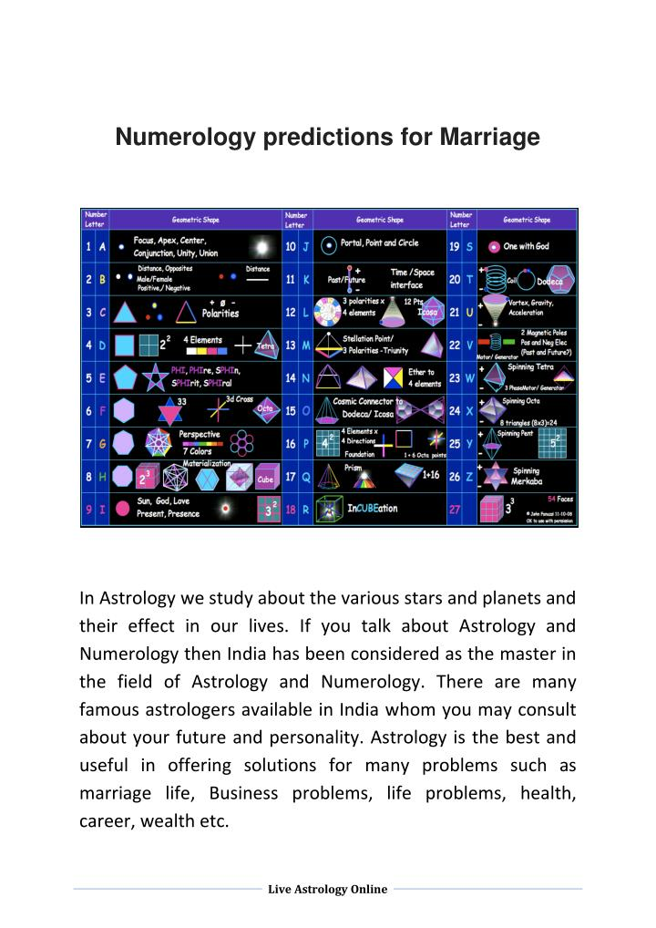 PPT - Numerology predictions for Marriage PowerPoint Presentation