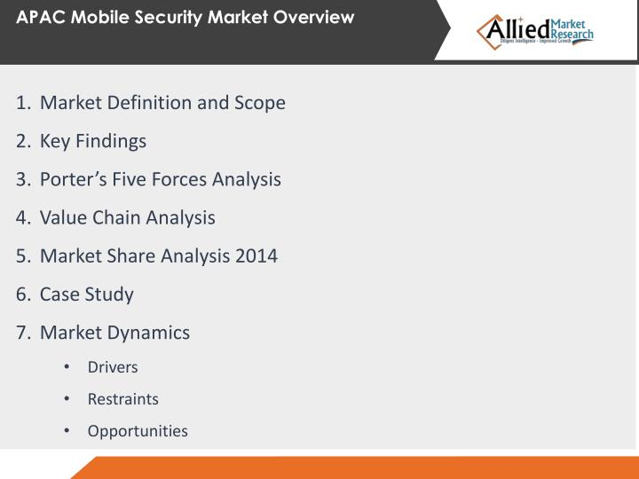 APAC Mobile Security Market Overview