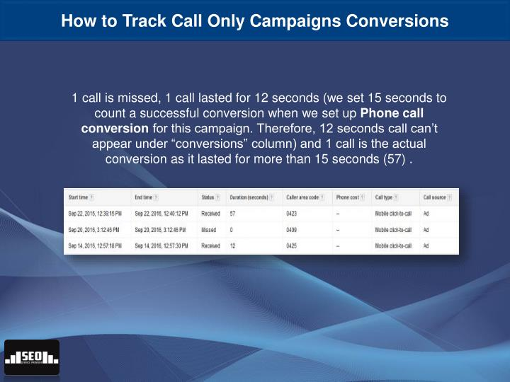 How to Track Call Only Campaigns Conversions