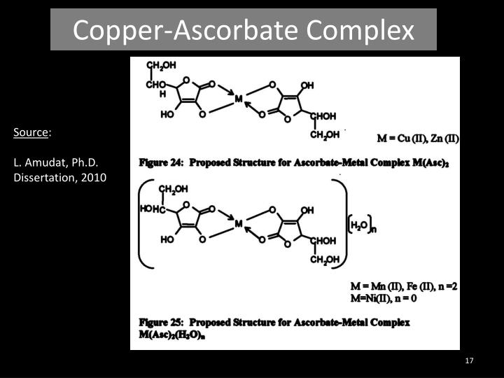 Copper-Ascorbate Complex