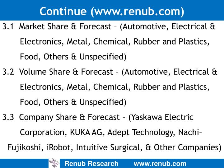 Continue www renub com