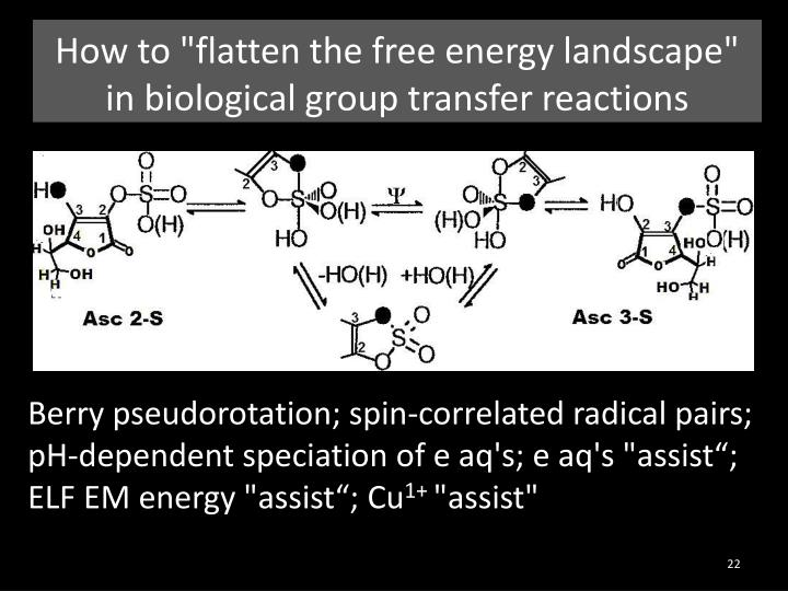 """How to """"flatten the free energy landscape"""""""