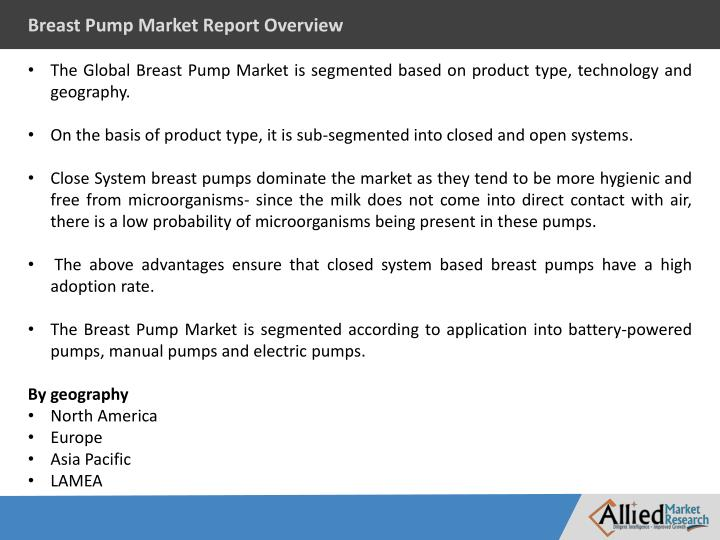 Breast Pump Market Report