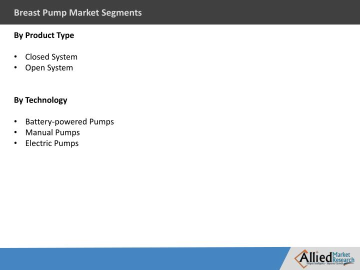 Breast Pump Market