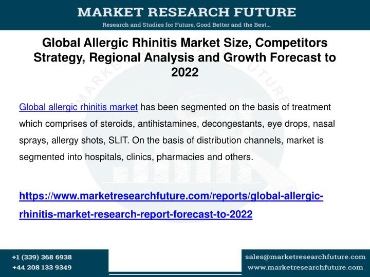 Global Allergic Rhinitis Market Size, Competitors Strategy, Regional Analysis and Growth Forecast to...