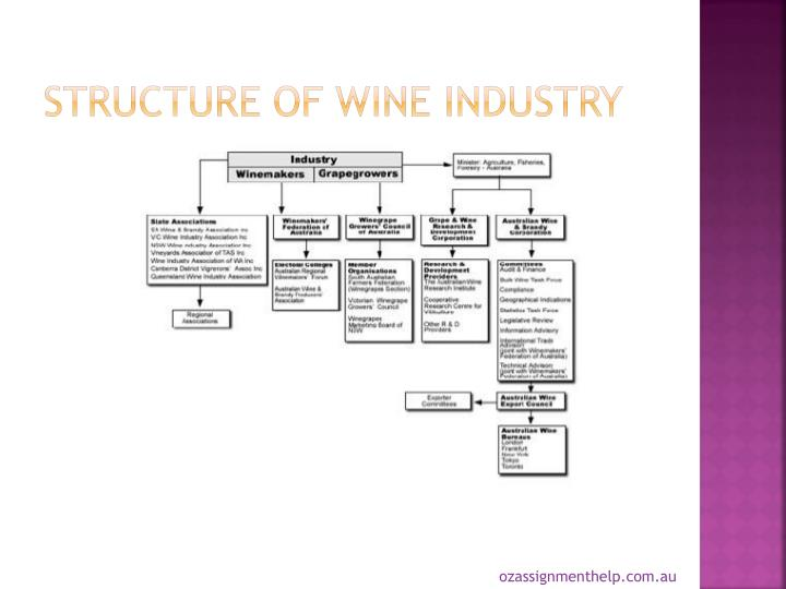 Structure of wine industry