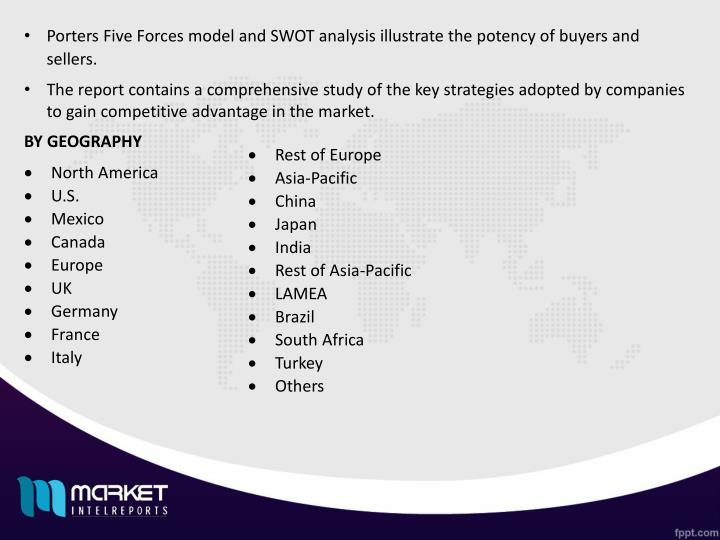 Porters Five Forces model and SWOT analysis illustrate the potency of buyers and sellers.