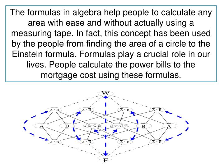 The formulas in algebra help people to calculate any area with ease and without actually using a measuring tape. In fact, this concept has been used by the people from finding the area of a circle to the Einstein formula. Formulas play a crucial role in our lives. People calculate the power bills to the mortgage cost using these formulas.
