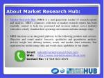 about market research hub