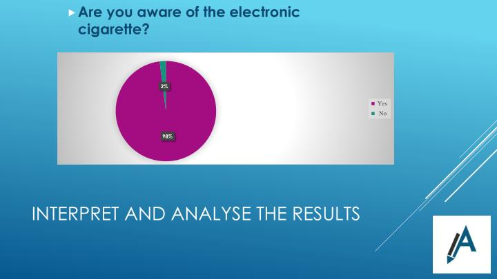 Are you aware of the electronic cigarette?