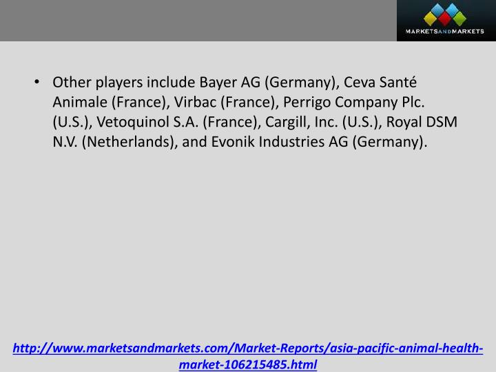 Other players include Bayer AG (Germany),