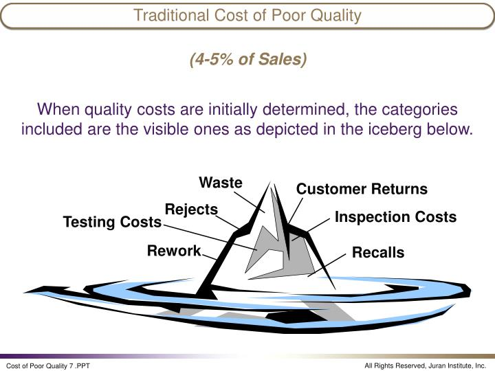 Traditional Cost of Poor Quality