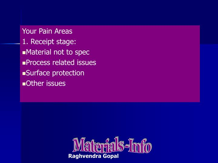 Your Pain Areas