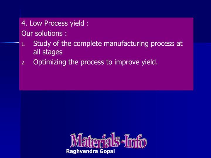 4. Low Process yield :