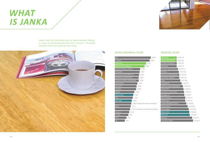 Janka, short for the Janka Scale or Janka Hardness Rating,
